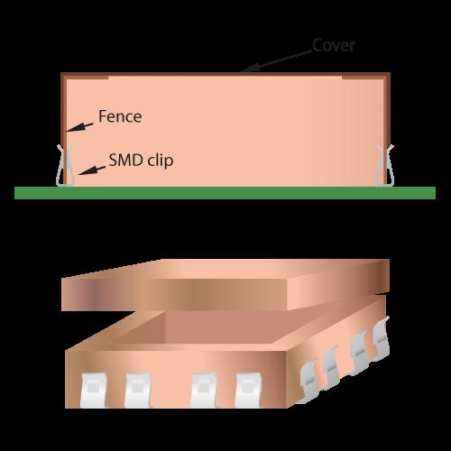 Kapcsos PCB árnyékoló doboz fedővel